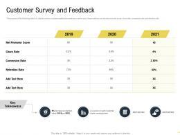Customer Survey And Feedback Martech Stack Ppt Powerpoint Presentation Portfolio Format