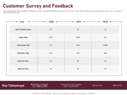 Customer Survey And Feedback Ppt Powerpoint Presentation Inspiration Image