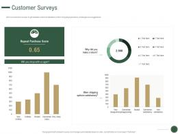 Customer Surveys How To Drive Revenue With Customer Journey Analytics Ppt Layout