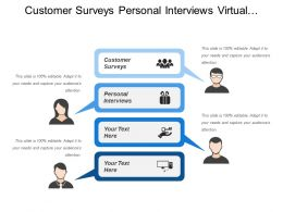Customer Surveys Personal Interviews Virtual Reality Intelligent Marketing