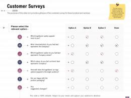 Customer Surveys Rebranding And Relaunching Ppt Diagrams