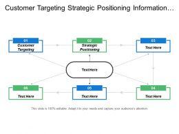 customer_targeting_strategic_positioning_information_system_management_marketing_program_Slide01