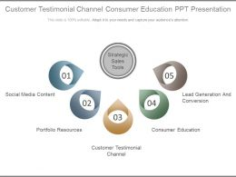 Customer Testimonial Channel Consumer Education Ppt Presentation