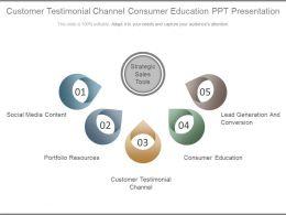 Customer Testimonial Channel Consumer Education Ppt Presentation
