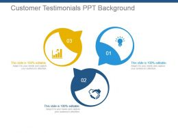 Customer Testimonials Ppt Background