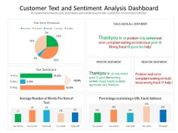Customer Text And Sentiment Analysis Dashboard