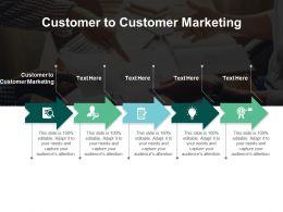 Customer To Customer Marketing Ppt Powerpoint Presentation Slides Themes Cpb