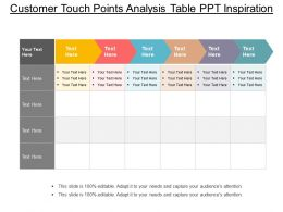 Customer Touch Points Analysis Table Ppt Inspiration