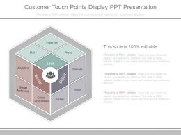 Customer Touch Points Display Ppt Presentation