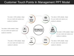 Customer Touch Points In Management Ppt Model