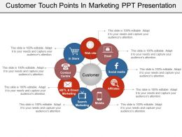 Customer Touch Points In Marketing Ppt Presentation