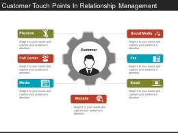 Customer Touch Points In Relationship Management Ppt Sample