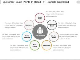 Customer Touch Points In Retail Ppt Sample Download