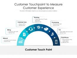 Customer Touchpoint To Measure Customer Experience