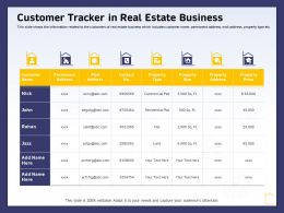 Customer Tracker In Real Estate Business Ppt Powerpoint Presentation Professional