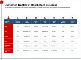 Customer Tracker In Real Estate Business Prize Ppt Powerpoint Presentation Slides Maker