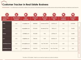 Customer Tracker In Real Estate Business Property Prize Ppt Powerpoint Presentation Layouts Icons