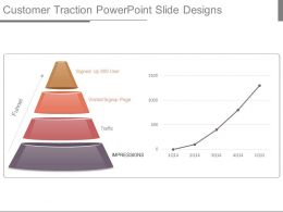 Customer Traction Powerpoint Slide Designs