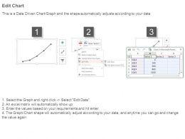 Customer Traction Powerpoint Slide Designs