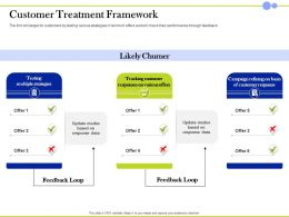 Customer Treatment Framework Feedback Loop Ppt Powerpoint Presentation Images