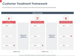 Customer Treatment Framework Loop Ppt Powerpoint Presentation Portfolio Graphics