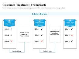 Customer Treatment Framework Loop Ppt Powerpoint Presentation Summary Show
