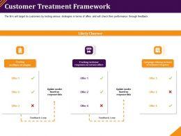 Customer Treatment Framework Ppt Powerpoint Presentation Design Templates