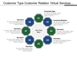 Customer Type Customer Relation Virtual Services Better Performance