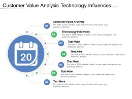 Customer Value Analysis Technology Influences Public Transform Structure