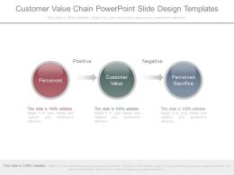 Customer Value Chain Powerpoint Slide Design Templates