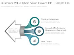 Customer Value Chain Value Drivers Ppt Sample File