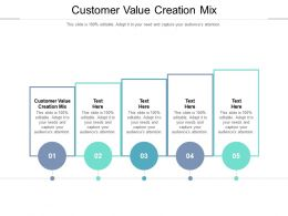 Customer Value Creation Mix Ppt Powerpoint Presentation Infographics Visuals Cpb