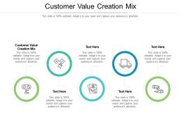 Customer Value Creation Mix Ppt Powerpoint Presentation Styles Clipart Cpb