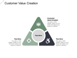 Customer Value Creation Ppt Powerpoint Presentation Infographic Template Rules Cpb