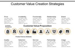 Customer Value Creation Strategies