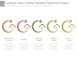 Customer Value Creation Template Powerpoint Shapes