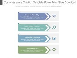 Customer Value Creation Template Powerpoint Slide Download