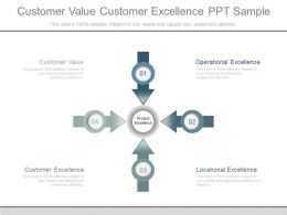 Customer Value Customer Excellence Ppt Sample