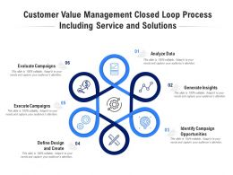 Customer Value Management Closed Loop Process Including Service And Solutions