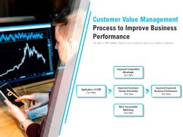 Customer Value Management Process To Improve Business Performance