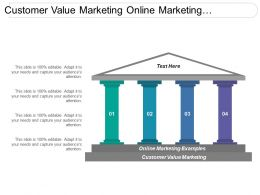 Customer Value Marketing Online Marketing Examples Procurement Costs Cpb