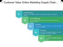 Customer Value Online Marketing Supply Chain Management Pricing Strategy Cpb