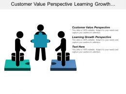 Customer Value Perspective Learning Growth Perspective Operations Excellence
