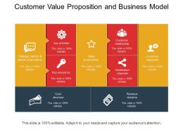 Customer Value Proposition And Business Model Powerpoint Slides