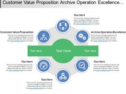 customer_value_proposition_archive_operation_excellence_climate_for_action_Slide01