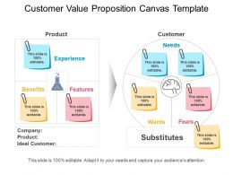 Customer Value Proposition Canvas Template Ppt Background