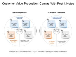 Customer Value Proposition Canvas With Post It Notes Ppt Diagrams