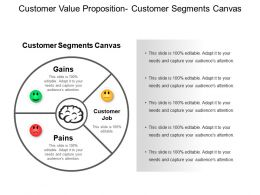 Customer Value Proposition Customer Segments Canvas Ppt Example