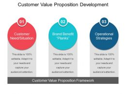 Customer Value Proposition Development Ppt Example File
