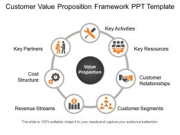 customer_value_proposition_framework_ppt_template_ppt_icon_Slide01